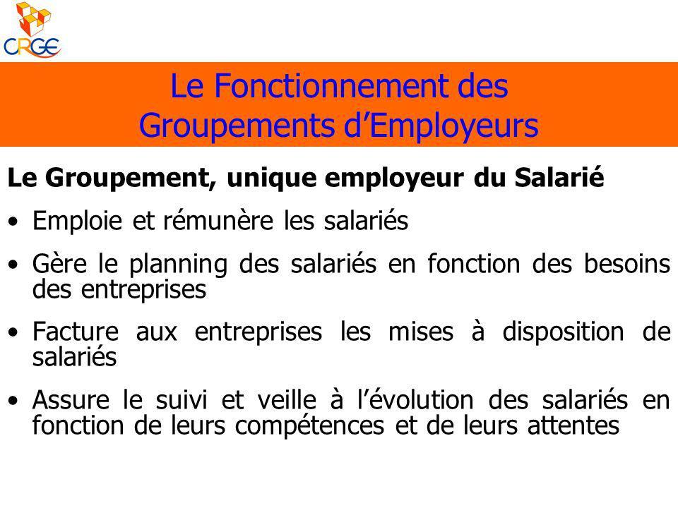 Le Groupement, unique employeur du Salarié Emploie et rémunère les salariés Gère le planning des salariés en fonction des besoins des entreprises Fact