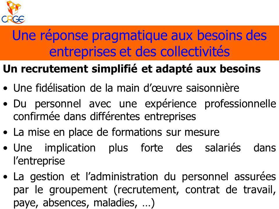 Un recrutement simplifié et adapté aux besoins Une fidélisation de la main dœuvre saisonnière Du personnel avec une expérience professionnelle confirm