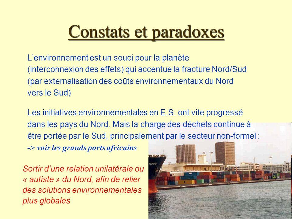 Constats et paradoxes Lenvironnement est un souci pour la planète (interconnexion des effets) qui accentue la fracture Nord/Sud (par externalisation des coûts environnementaux du Nord vers le Sud) Les initiatives environnementales en E.S.