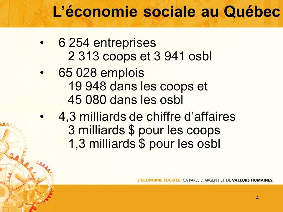 4 6 254 entreprises 2 313 coops et 3 941 osbl 65 028 emplois 19 948 dans les coops et 45 080 dans les osbl 4,3 milliards de chiffre daffaires 3 milliards $ pour les coops 1,3 milliards $ pour les osbl Léconomie sociale au Québec