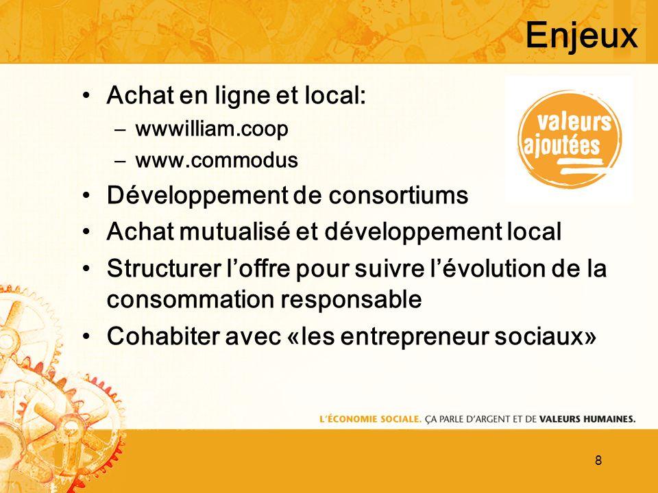 8 Enjeux Achat en ligne et local: –wwwilliam.coop –www.commodus Développement de consortiums Achat mutualisé et développement local Structurer loffre pour suivre lévolution de la consommation responsable Cohabiter avec «les entrepreneur sociaux»