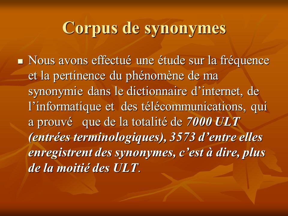 Corpus de synonymes Nous avons effectué une étude sur la fréquence et la pertinence du phénomène de ma synonymie dans le dictionnaire dinternet, de linformatique et des télécommunications, qui a prouvé que de la totalité de 7000 ULT (entrées terminologiques), 3573 dentre elles enregistrent des synonymes, cest à dire, plus de la moitié des ULT.