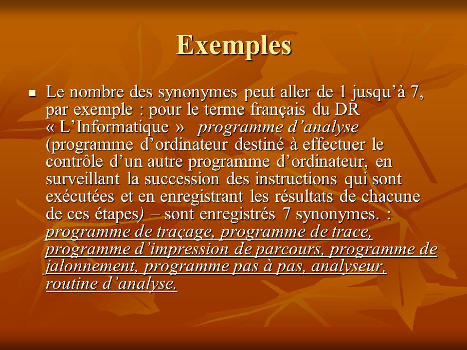Exemples Le nombre des synonymes peut aller de 1 jusquà 7, par exemple : pour le terme français du DR « LInformatique » programme danalyse (programme dordinateur destiné à effectuer le contrôle dun autre programme dordinateur, en surveillant la succession des instructions qui sont exécutées et en enregistrant les résultats de chacune de ces étapes) – sont enregistrés 7 synonymes.