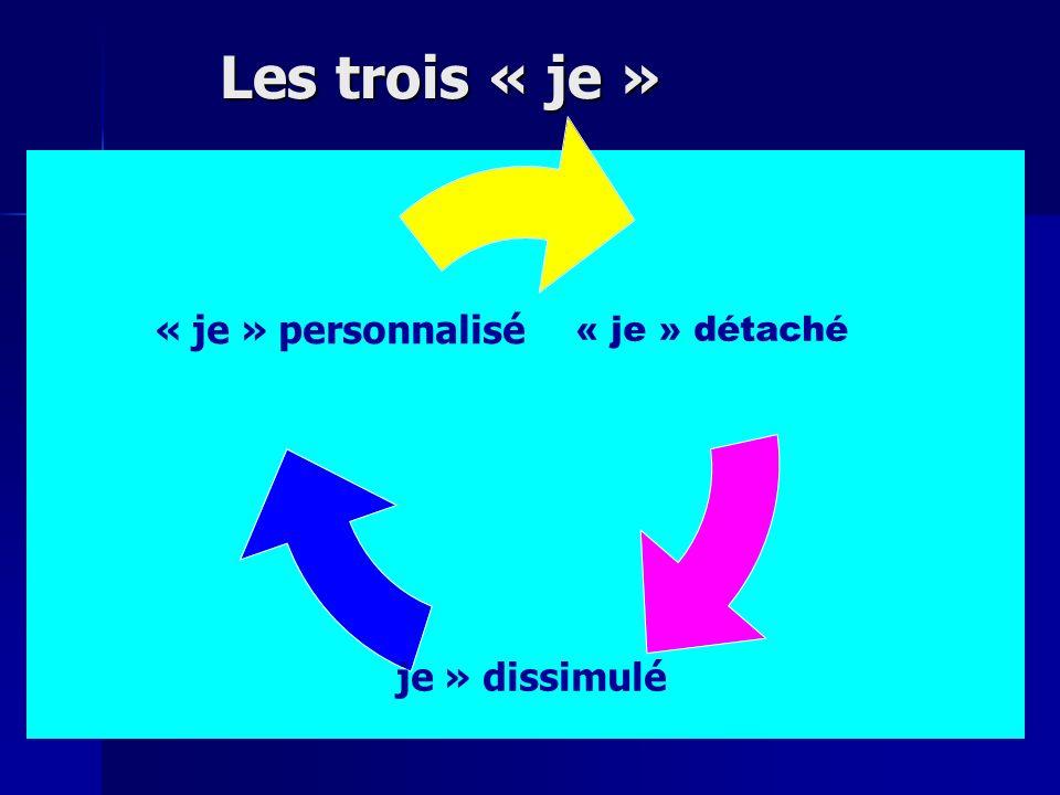 Les trois « je » « je » détaché je » dissimulé « je » personnalisé