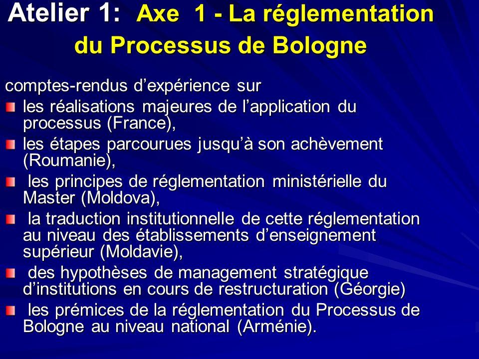Atelier 1: Axe 1 - La réglementation du Processus de Bologne comptes-rendus dexpérience sur les réalisations majeures de lapplication du processus (France), les étapes parcourues jusquà son achèvement (Roumanie), les principes de réglementation ministérielle du Master (Moldova), les principes de réglementation ministérielle du Master (Moldova), la traduction institutionnelle de cette réglementation au niveau des établissements denseignement supérieur (Moldavie), la traduction institutionnelle de cette réglementation au niveau des établissements denseignement supérieur (Moldavie), des hypothèses de management stratégique dinstitutions en cours de restructuration (Géorgie) des hypothèses de management stratégique dinstitutions en cours de restructuration (Géorgie) les prémices de la réglementation du Processus de Bologne au niveau national (Arménie).