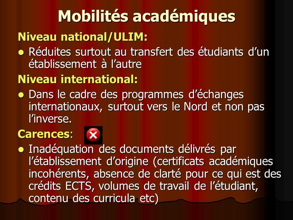 Mobilités académiques Niveau national/ULIM: Réduites surtout au transfert des étudiants dun établissement à lautre Réduites surtout au transfert des é