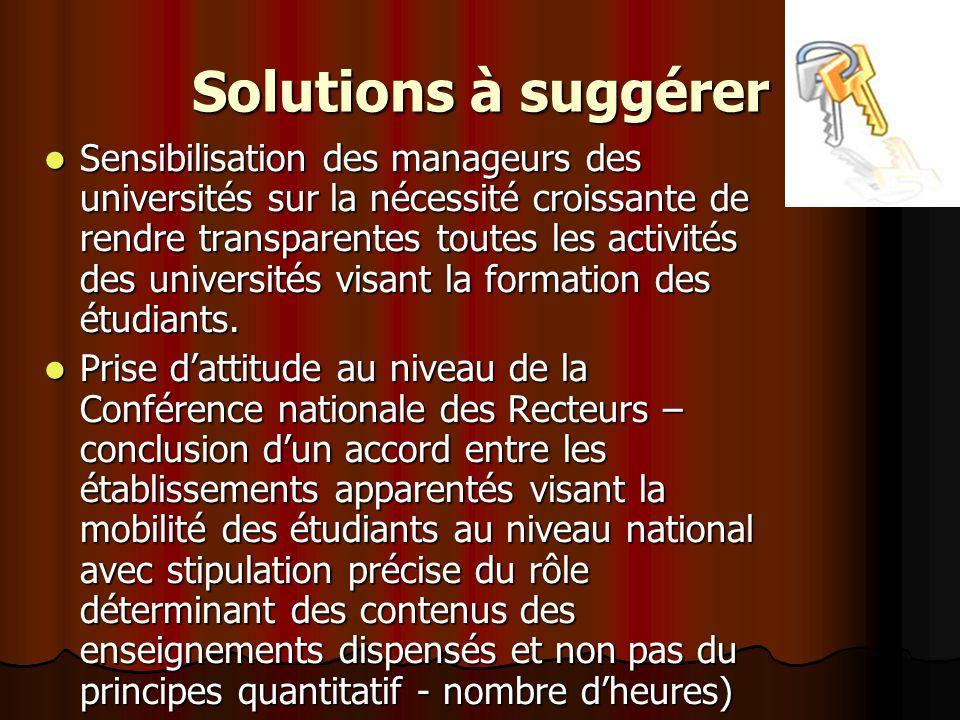 Solutions à suggérer Sensibilisation des manageurs des universités sur la nécessité croissante de rendre transparentes toutes les activités des univer