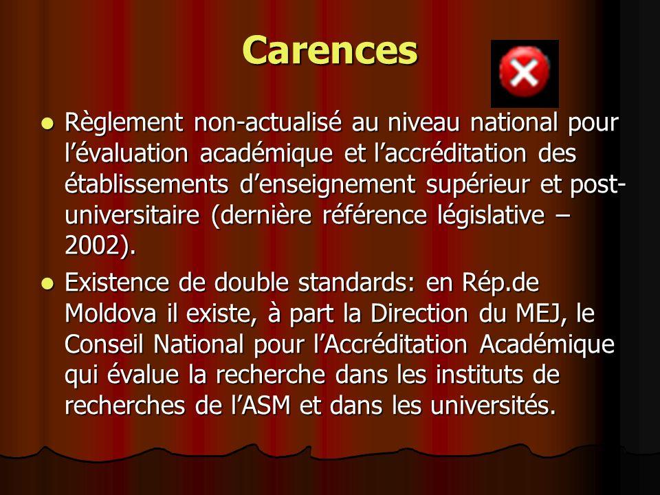 Carences Règlement non-actualisé au niveau national pour lévaluation académique et laccréditation des établissements denseignement supérieur et post- universitaire (dernière référence législative – 2002).