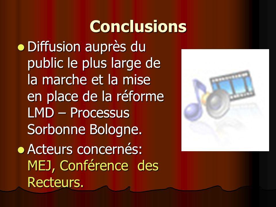 Conclusions Diffusion auprès du public le plus large de la marche et la mise en place de la réforme LMD – Processus Sorbonne Bologne. Diffusion auprès