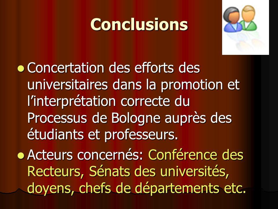 Conclusions Concertation des efforts des universitaires dans la promotion et linterprétation correcte du Processus de Bologne auprès des étudiants et professeurs.
