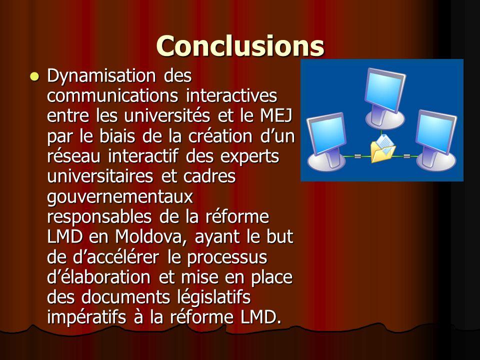 Conclusions Dynamisation des communications interactives entre les universités et le MEJ par le biais de la création dun réseau interactif des experts
