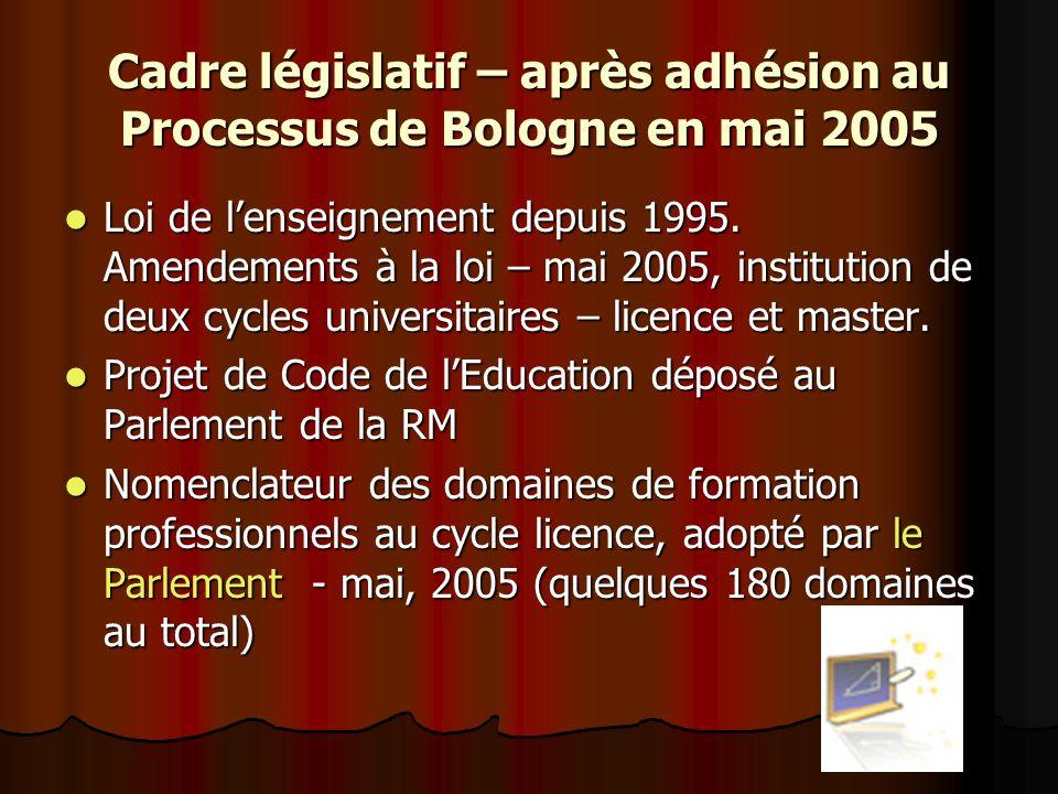 Cadre législatif – après adhésion au Processus de Bologne en mai 2005 Loi de lenseignement depuis 1995. Amendements à la loi – mai 2005, institution d