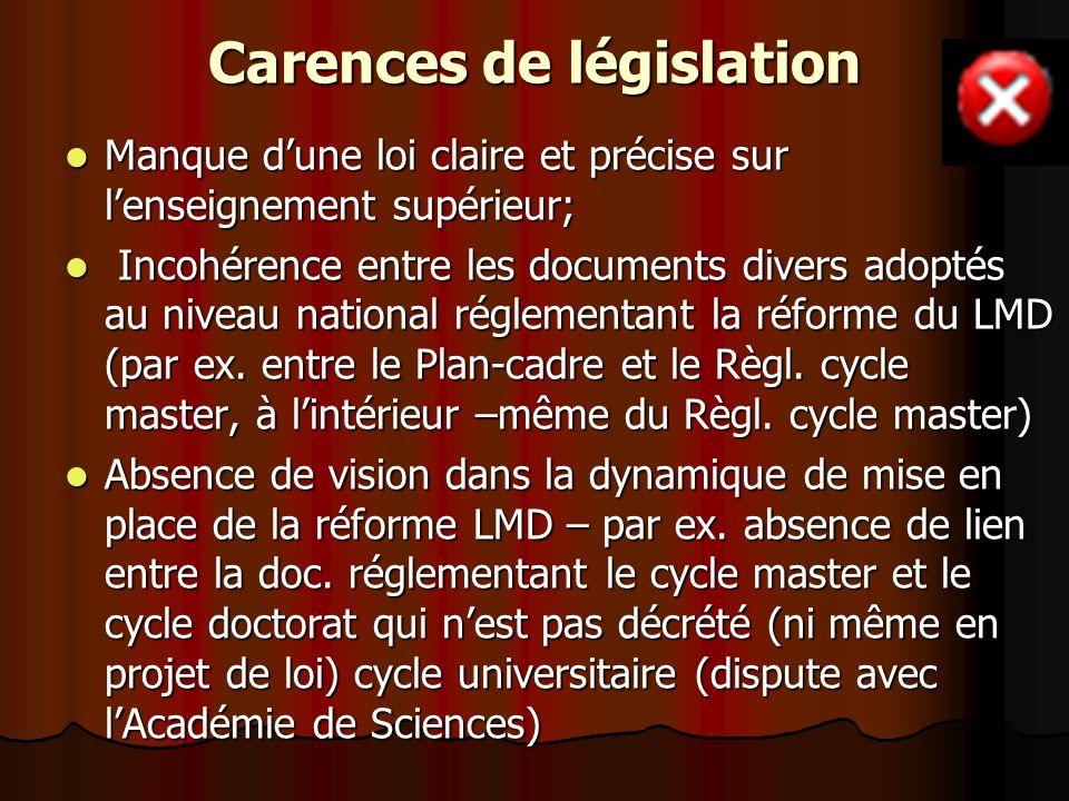 Carences de législation Manque dune loi claire et précise sur lenseignement supérieur; Manque dune loi claire et précise sur lenseignement supérieur; Incohérence entre les documents divers adoptés au niveau national réglementant la réforme du LMD (par ex.