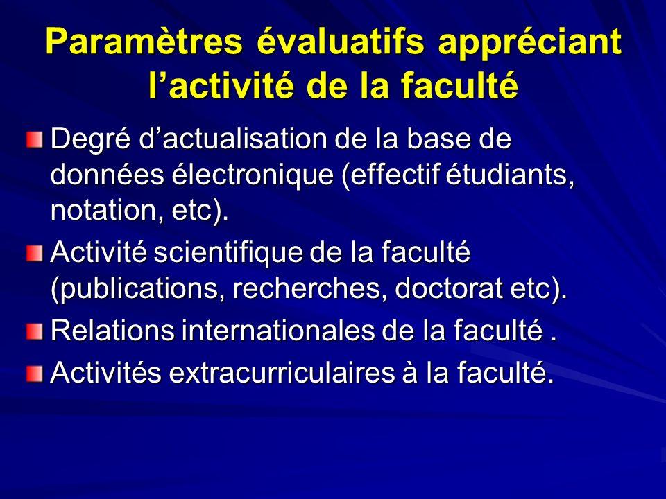 Paramètres évaluatifs appréciant lactivité de la faculté Degré dactualisation de la base de données électronique (effectif étudiants, notation, etc).