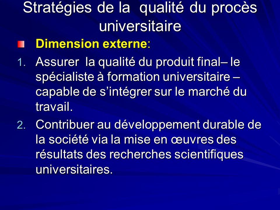 Stratégies de la qualité du procès universitaire Dimension externe: 1.