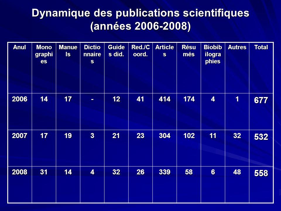 Dynamique des publications scientifiques (années 2006-2008) Anul Mono graphi es Manue ls Dictio nnaire s Guide s did.