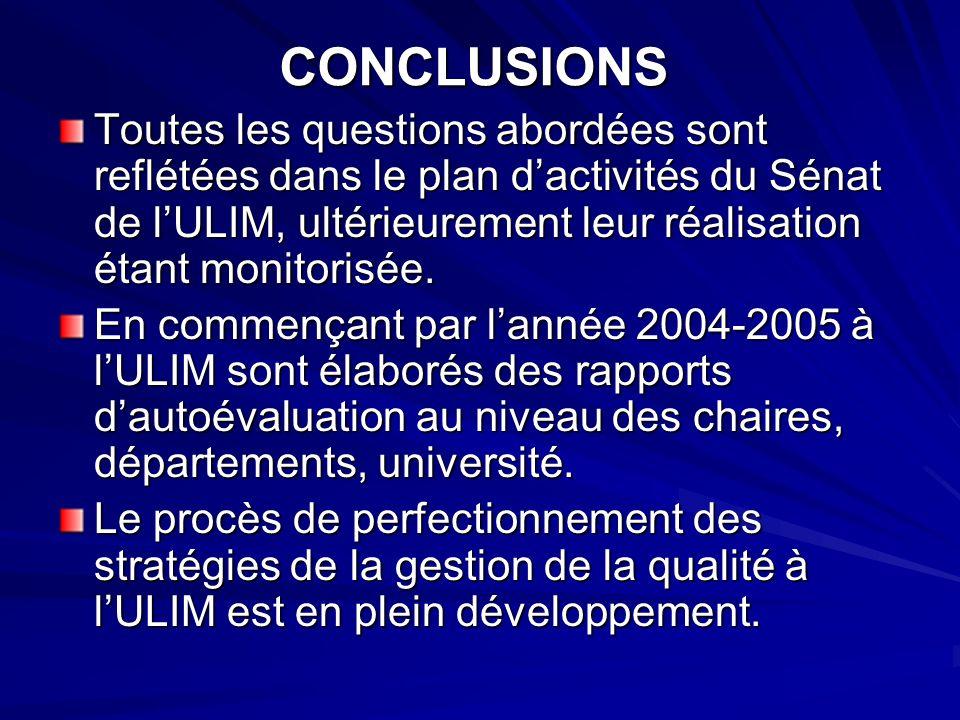 CONCLUSIONS Toutes les questions abordées sont reflétées dans le plan dactivités du Sénat de lULIM, ultérieurement leur réalisation étant monitorisée.