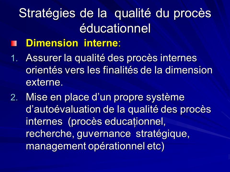 Stratégies de la qualité du procès éducationnel Dimension interne: 1.