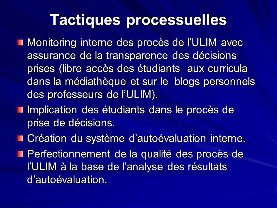 Tactiques processuelles Monitoring interne des procès de lULIM avec assurance de la transparence des décisions prises (libre accès des étudiants aux curricula dans la médiathèque et sur le blogs personnels des professeurs de lULIM).