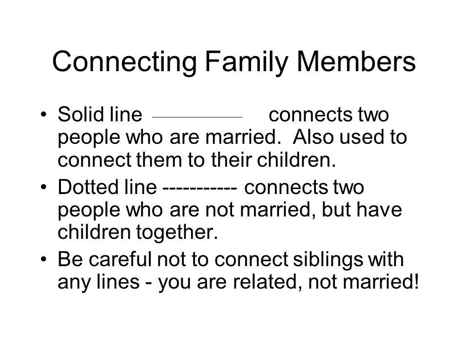 Divorced relatives -------- AnneDaveJenniferSteve DonnaME Ben Dave & Jennifer were married & had two kids - me & my brother Ben.