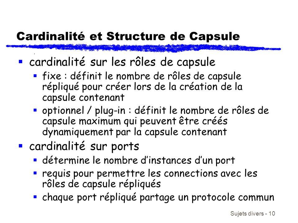 Sujets divers - 10 Cardinalité et Structure de Capsule cardinalité sur les rôles de capsule fixe : définit le nombre de rôles de capsule répliqué pour créer lors de la création de la capsule contenant optionnel / plug-in : définit le nombre de rôles de capsule maximum qui peuvent être créés dynamiquement par la capsule contenant cardinalité sur ports détermine le nombre dinstances dun port requis pour permettre les connections avec les rôles de capsule répliqués chaque port répliqué partage un protocole commun