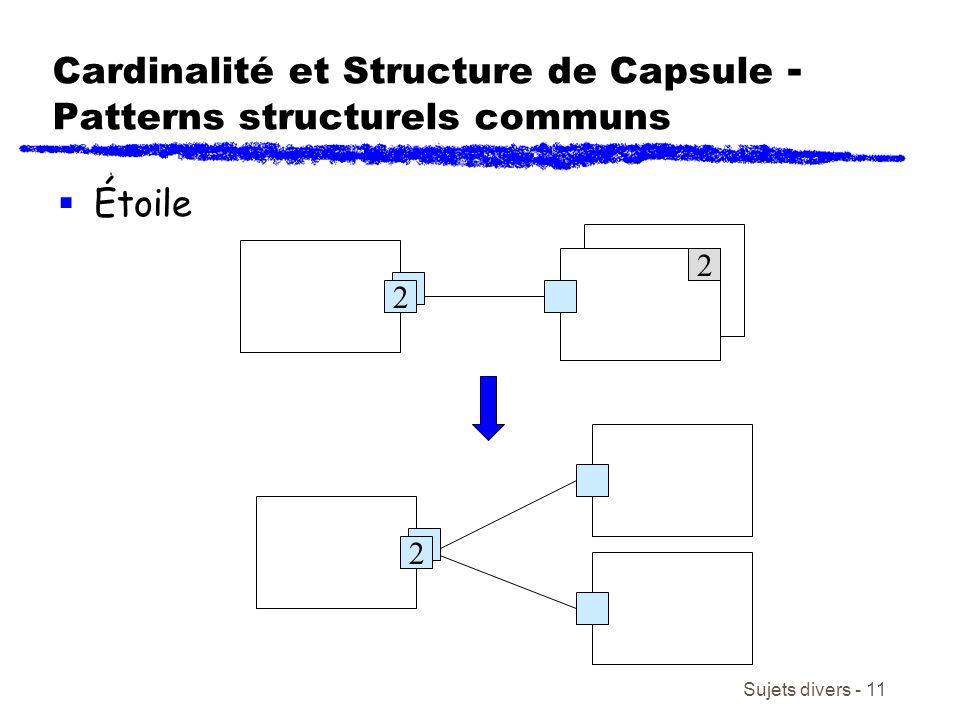 Sujets divers - 11 Cardinalité et Structure de Capsule - Patterns structurels communs Étoile 2 2 2