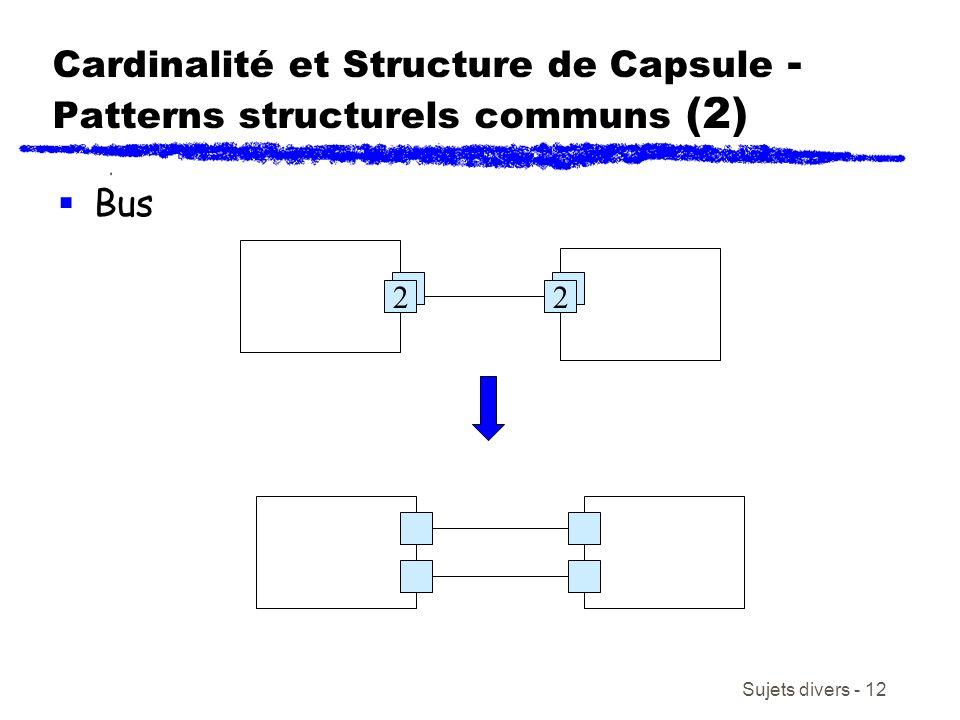Sujets divers - 12 Cardinalité et Structure de Capsule - Patterns structurels communs (2) Bus 22