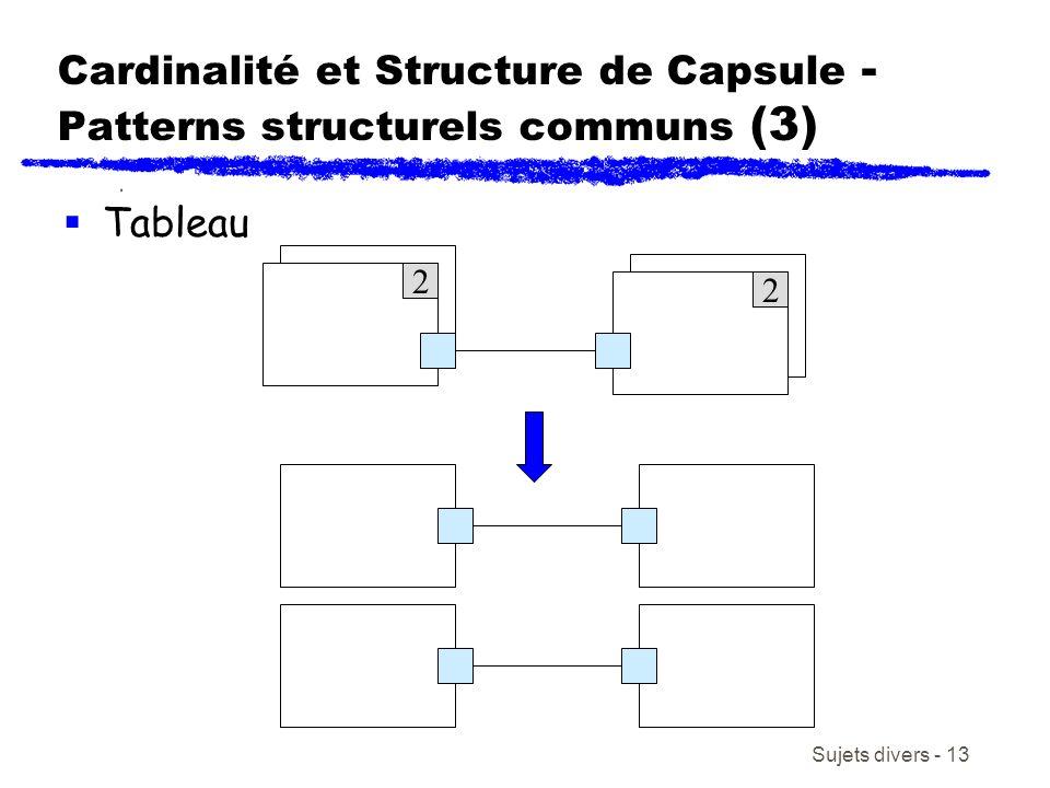 Sujets divers - 13 Cardinalité et Structure de Capsule - Patterns structurels communs (3) Tableau 2 2