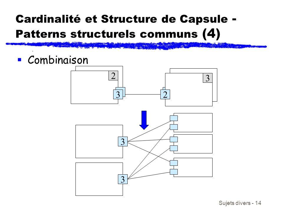 Sujets divers - 14 Cardinalité et Structure de Capsule - Patterns structurels communs (4) Combinaison 3 3 2 3 3 2
