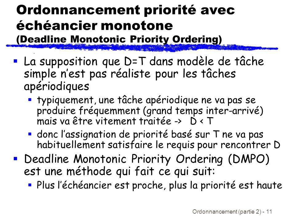 Ordonnancement (partie 2) - 11 Ordonnancement priorité avec échéancier monotone (Deadline Monotonic Priority Ordering) La supposition que D=T dans mod
