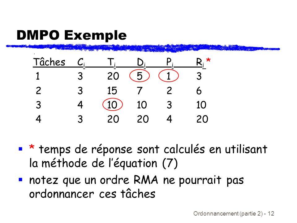 Ordonnancement (partie 2) - 12 DMPO Exemple TâchesC i T i D i P i R i * 1 320513 2315726 341010310 432020420 * temps de réponse sont calculés en utili