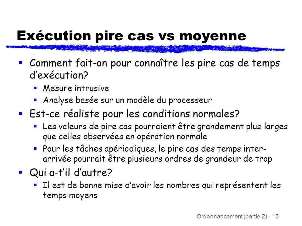 Ordonnancement (partie 2) - 13 Exécution pire cas vs moyenne Comment fait-on pour connaître les pire cas de temps dexécution? Mesure intrusive Analyse