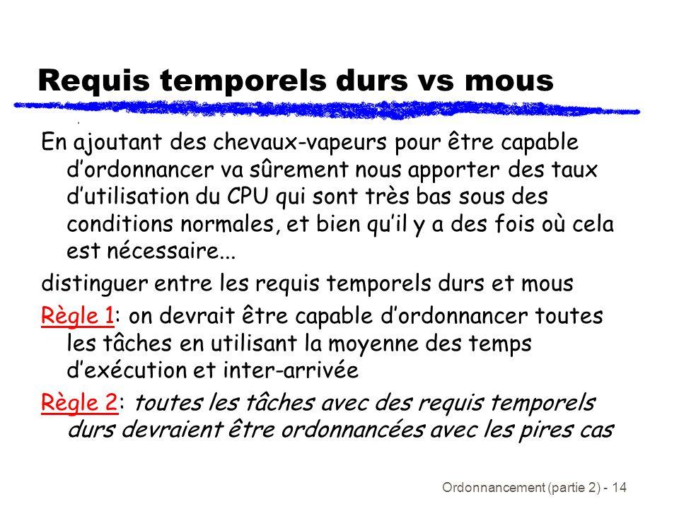 Ordonnancement (partie 2) - 14 Requis temporels durs vs mous En ajoutant des chevaux-vapeurs pour être capable dordonnancer va sûrement nous apporter