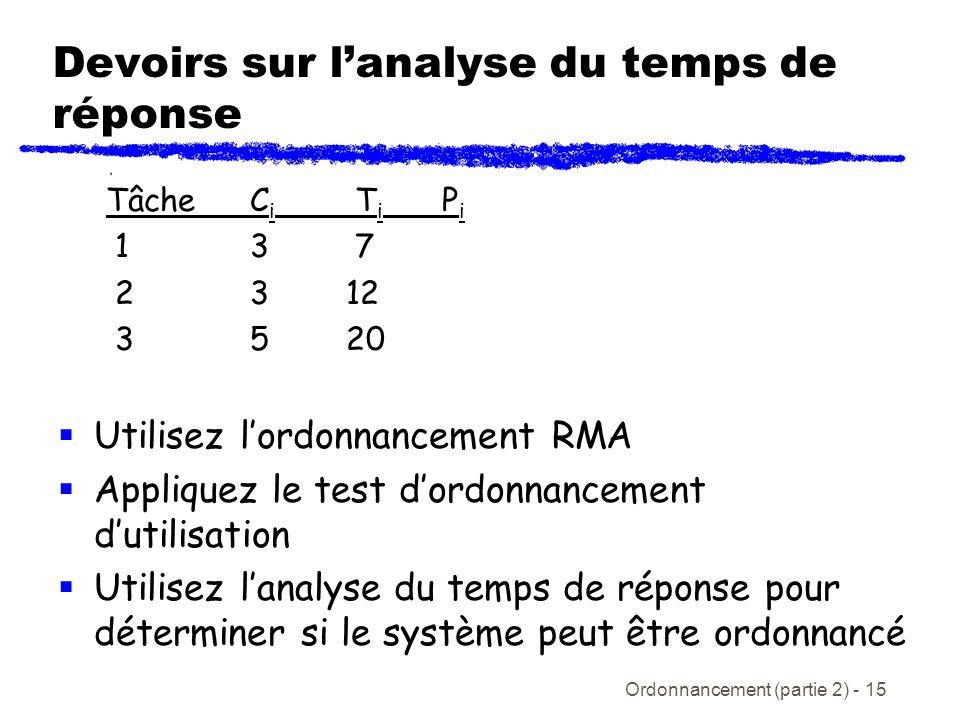 Ordonnancement (partie 2) - 15 Devoirs sur lanalyse du temps de réponse TâcheC i T i P i 1 3 7 2312 3520 Utilisez lordonnancement RMA Appliquez le tes