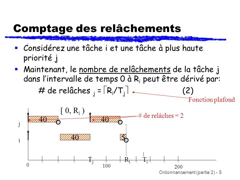 Ordonnancement (partie 2) - 6 Détermination de linterférence À partir de ceci linterférence maximum de la tâche j sur i dans lintervalle 0 à R i est donnée par: interférence max = R i /T j C j (3) Mais il peut y avoir dautres tâches à plus haute priorité donc: I i = R i /T j C j (4) [ 0, R i ) j hp(i)