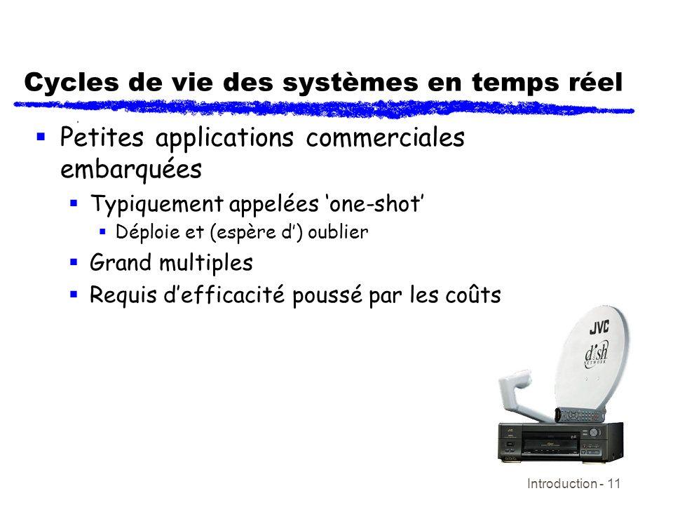 Introduction - 11 Cycles de vie des systèmes en temps réel Petites applications commerciales embarquées Typiquement appelées one-shot Déploie et (espè