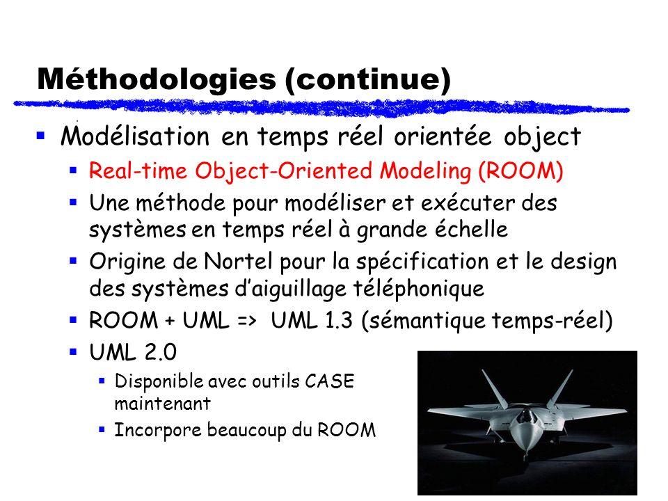 Introduction - 14 Méthodologies (continue) Modélisation en temps réel orientée object Real-time Object-Oriented Modeling (ROOM) Une méthode pour modél