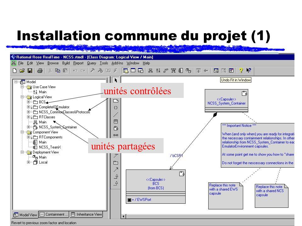 21-Jan-14 Major RW Smith NCSS Intro - 13 Installation commune du projet (1) unités contrôlées unités partagées