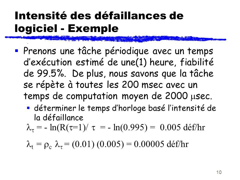 10 Intensité des défaillances de logiciel - Exemple Prenons une tâche périodique avec un temps dexécution estimé de une(1) heure, fiabilité de 99.5%.