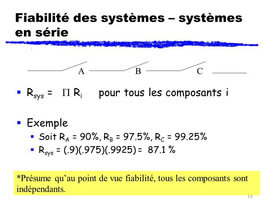 11 Fiabilité des systèmes – systèmes en série R sys = R i pour tous les composants i Exemple Soit R A = 90%, R B = 97.5%, R C = 99.25% R sys = (.9)(.9