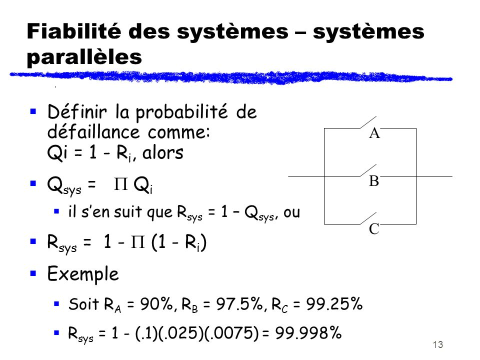 13 Définir la probabilité de défaillance comme: Qi = 1 - R i, alors Q sys = Q i il sen suit que R sys = 1 – Q sys, ou R sys = 1 - (1 - R i ) Fiabilité