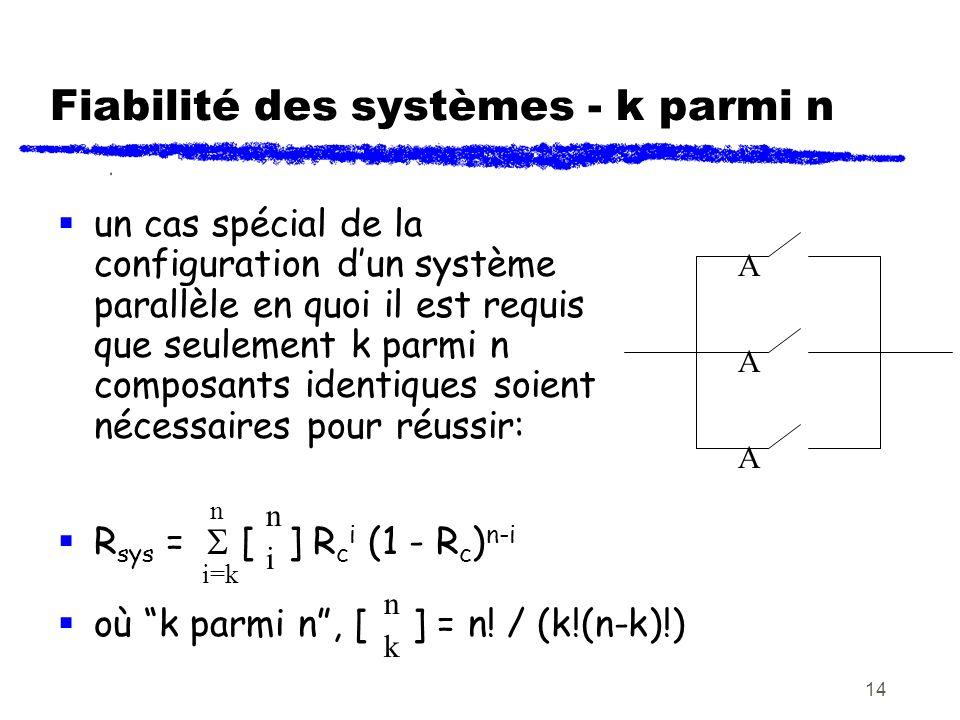 où k parmi n, [ ] = n! / (k!(n-k)!) 14 un cas spécial de la configuration dun système parallèle en quoi il est requis que seulement k parmi n composan