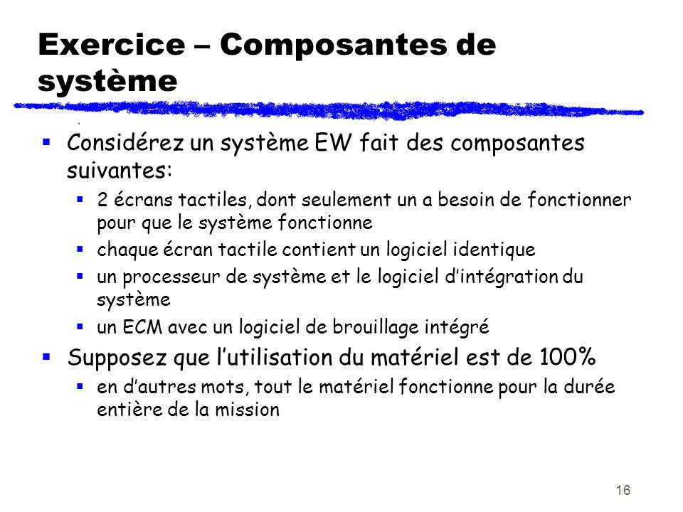 16 Exercice – Composantes de système Considérez un système EW fait des composantes suivantes: 2 écrans tactiles, dont seulement un a besoin de fonctio