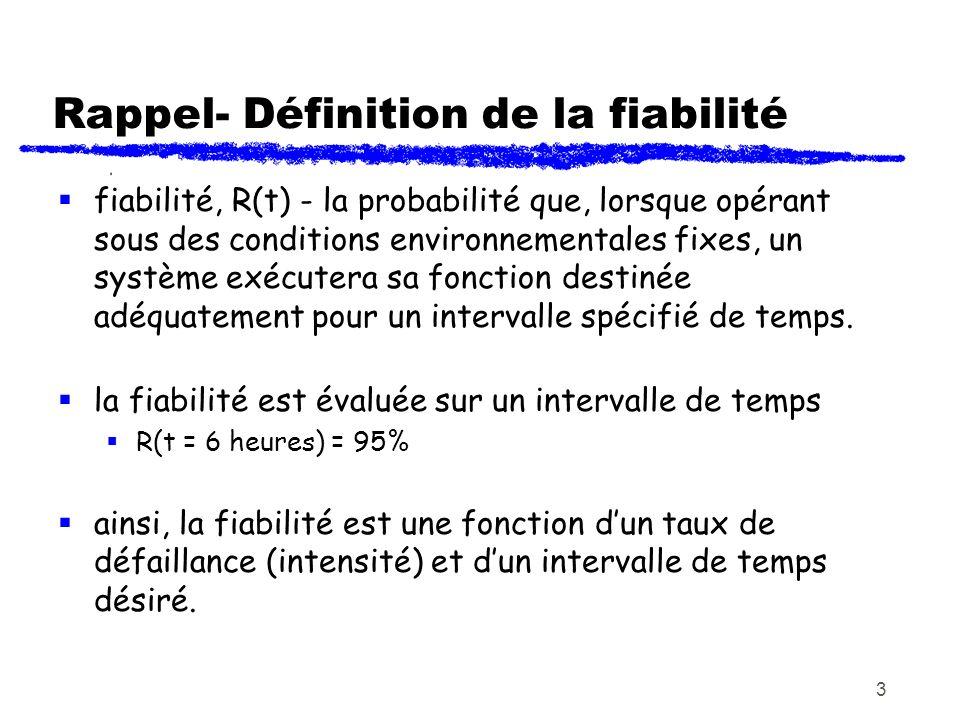 3 Rappel- Définition de la fiabilité fiabilité, R(t) - la probabilité que, lorsque opérant sous des conditions environnementales fixes, un système exé
