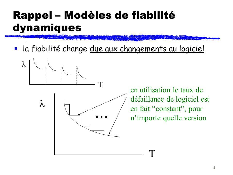 4 Rappel – Modèles de fiabilité dynamiques la fiabilité change due aux changements au logiciel T T en utilisation le taux de défaillance de logiciel e