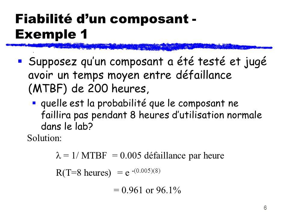 6 Fiabilité dun composant - Exemple 1 Supposez quun composant a été testé et jugé avoir un temps moyen entre défaillance (MTBF) de 200 heures, quelle