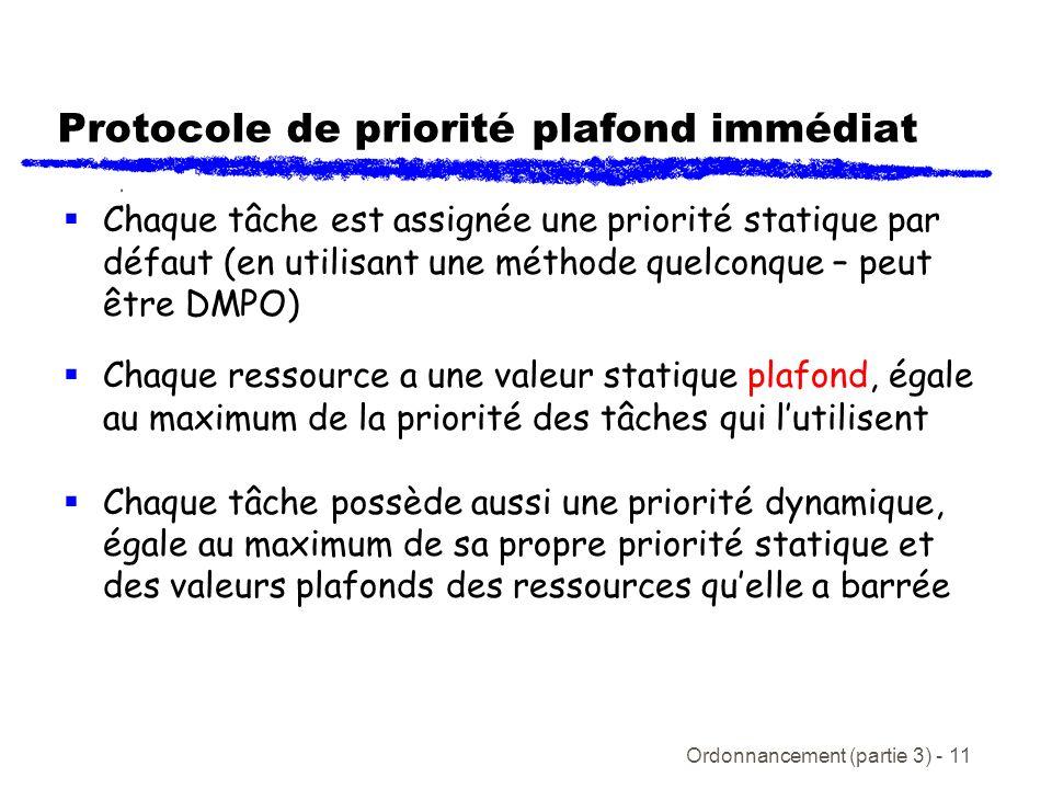 Ordonnancement (partie 3) - 11 Protocole de priorité plafond immédiat Chaque tâche est assignée une priorité statique par défaut (en utilisant une mét