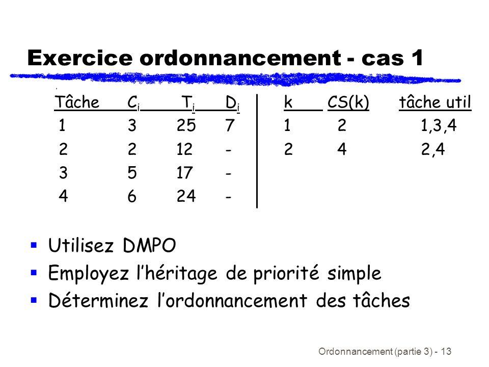 Ordonnancement (partie 3) - 13 Exercice ordonnancement - cas 1 TâcheC i T i D i k CS(k) tâche util 1 3257 1 21,3,4 2212- 2 42,4 3517- 4624- Utilisez D