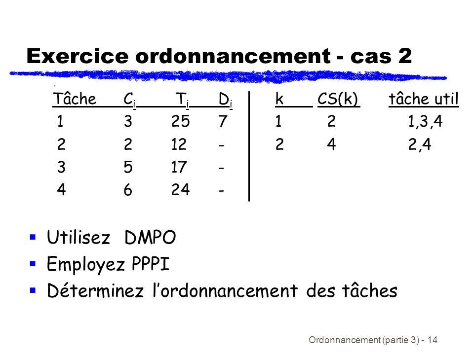Ordonnancement (partie 3) - 14 Exercice ordonnancement - cas 2 TâcheC i T i D i k CS(k) tâche util 1 3257 1 21,3,4 2212- 2 42,4 3517- 4624- Utilisez D