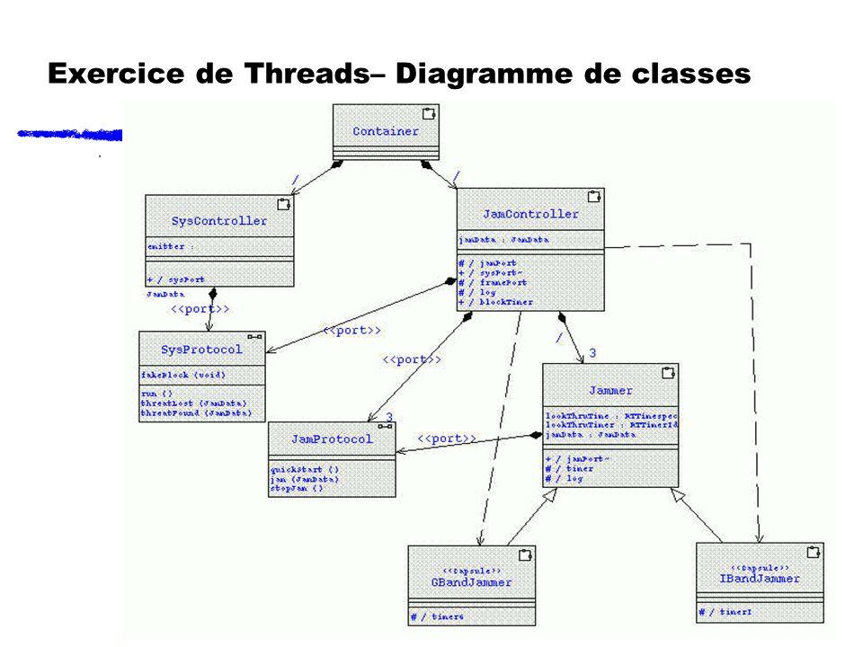 Capsules optionnels - 18 Exercice de Threads– Diagramme de classes